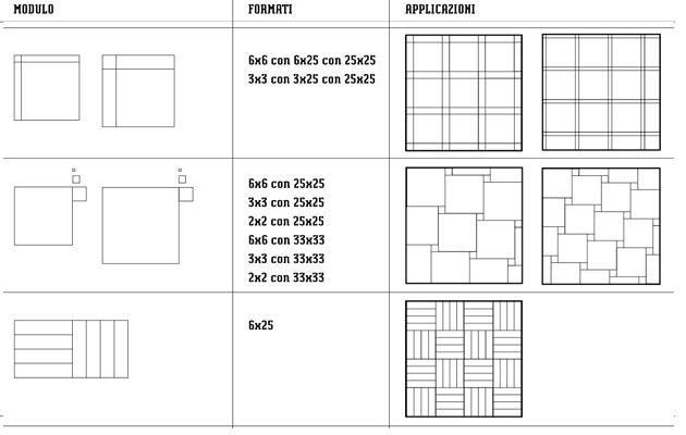 Tipi di posa piastrelle 28 images schemi di posa - Schemi di posa piastrelle rettangolari ...